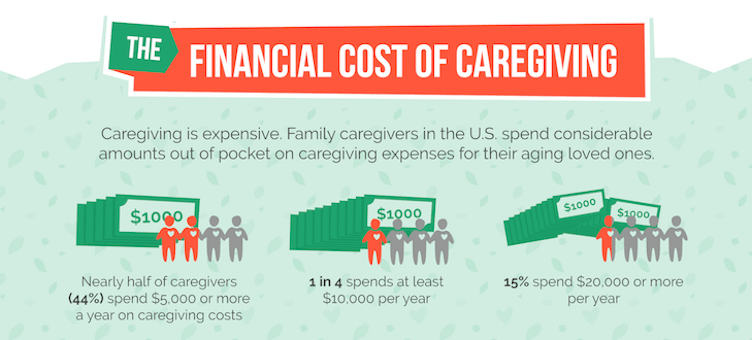 Family Caregiver Basics | A Practical Guide
